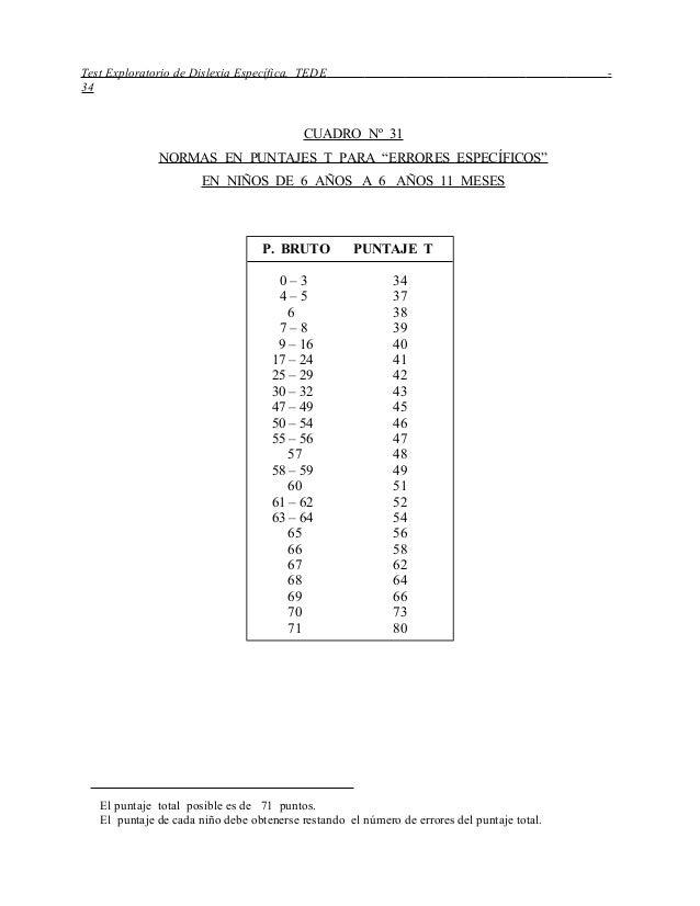"""Test Exploratorio de Dislexia Específica, TEDE - 34 CUADRO Nº 31 NORMAS EN PUNTAJES T PARA """"ERRORES ESPECÍFICOS"""" EN NIÑOS ..."""