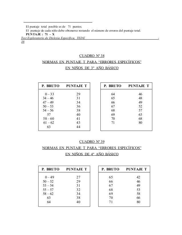 El puntaje total posible es de 71 puntos. El puntaje de cada niño debe obtenerse restando el número de errores del puntaje...