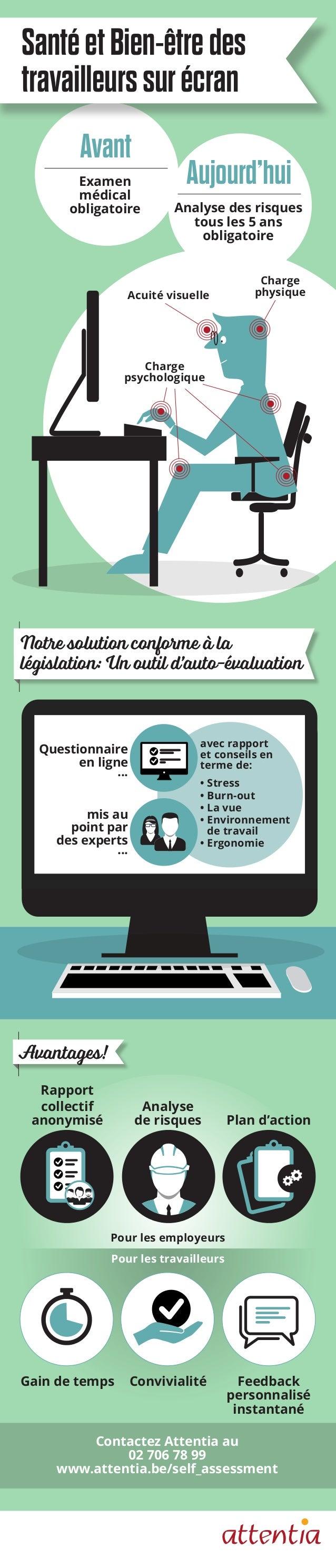 Questionnaire en ligne ... mis au point par des experts ... Avant Examen médical obligatoire Aujourd'hui Analyse des risqu...
