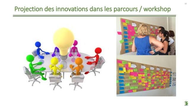 Projection des innovations dans les parcours / workshop 10