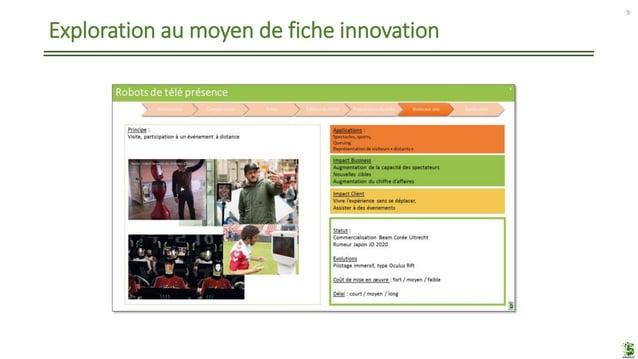 Exploration au moyen de fiche innovation 9