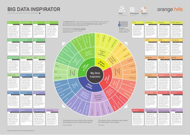 """© 2017 Orange HillsTM GmbH. All rights reserved. The """"Big Data Inspirator"""" has been designed to help you understand all th..."""