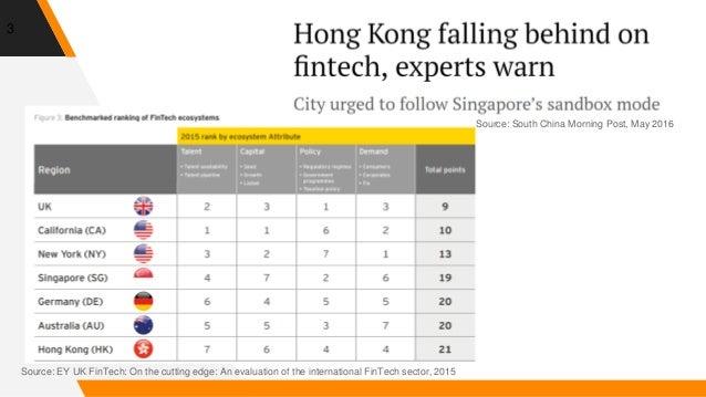 an evaluation of singapores economy