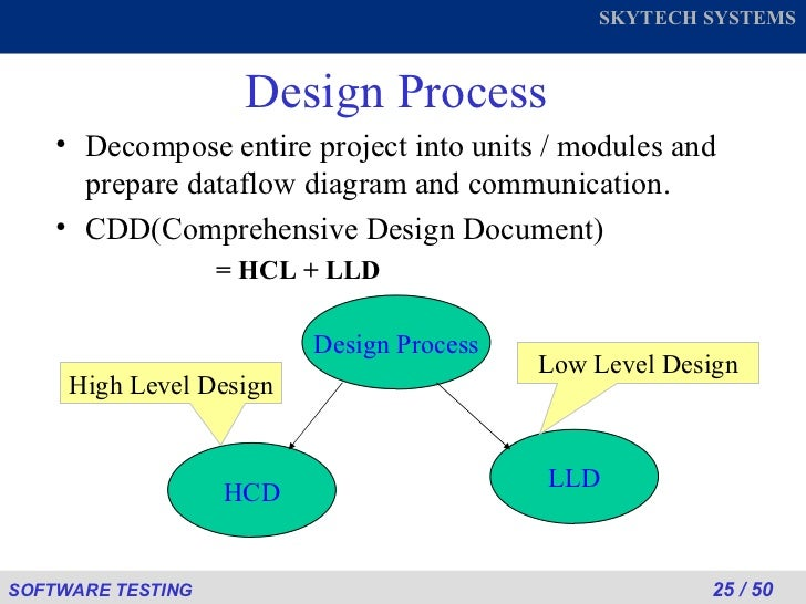 16103271 software-testing-ppt