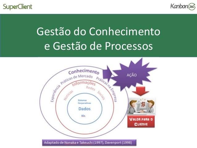 Gestão do Conhecimento e Gestão de Processos