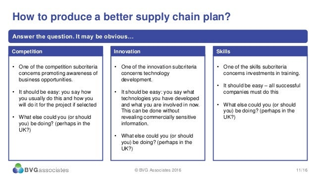 Learning to love supply chain plans