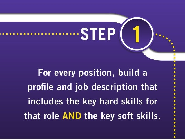 6 Steps To Hire Someone With Soft Skills