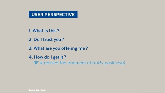 USER PERSPECTIVE 1. What is this? 2. Do I trust you? 3. What are you offering me? 4. How do I get it? (IF it passed...
