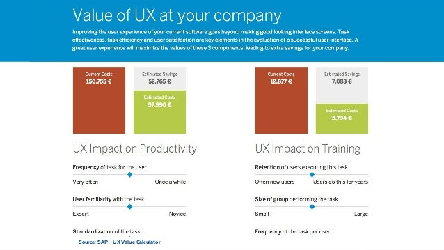 @BennoLoewenberg  VALUE CALCULATORVALUE Source: SAP – UX Value Calculator