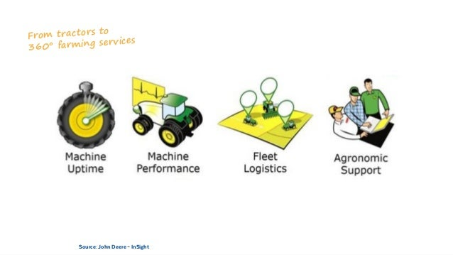 @BennoLoewenbergSource: John Deere – InSight From tractors to 360° farming services