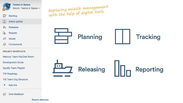 @BennoLoewenbergSource: atlassian Replacing middle management with the help of digital tools