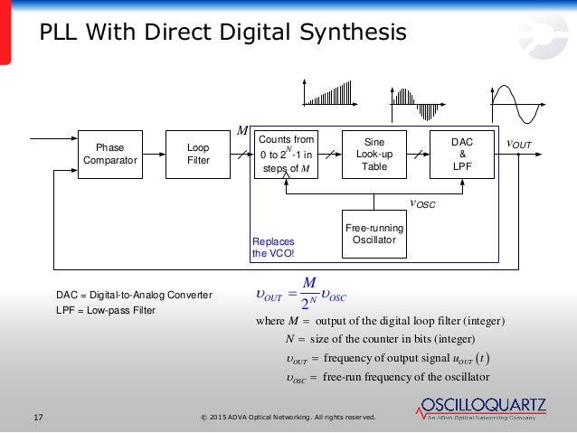 Quartz Crystal Oscillators and Phase-Locked Loops