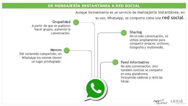 Usos e impacto de Whatsapp