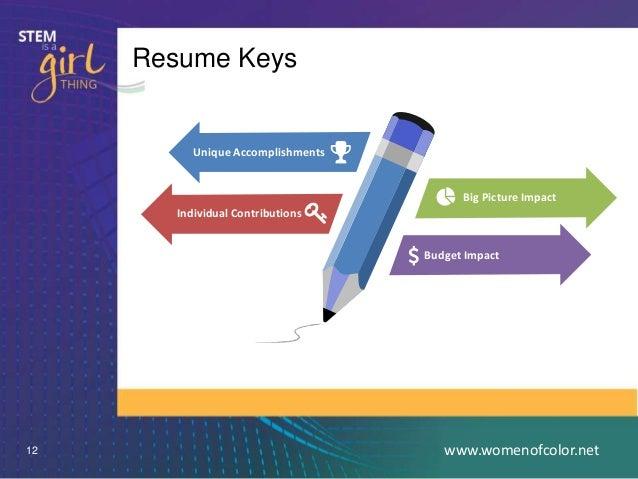 how to build a resume how to build a resume 5 resume cv