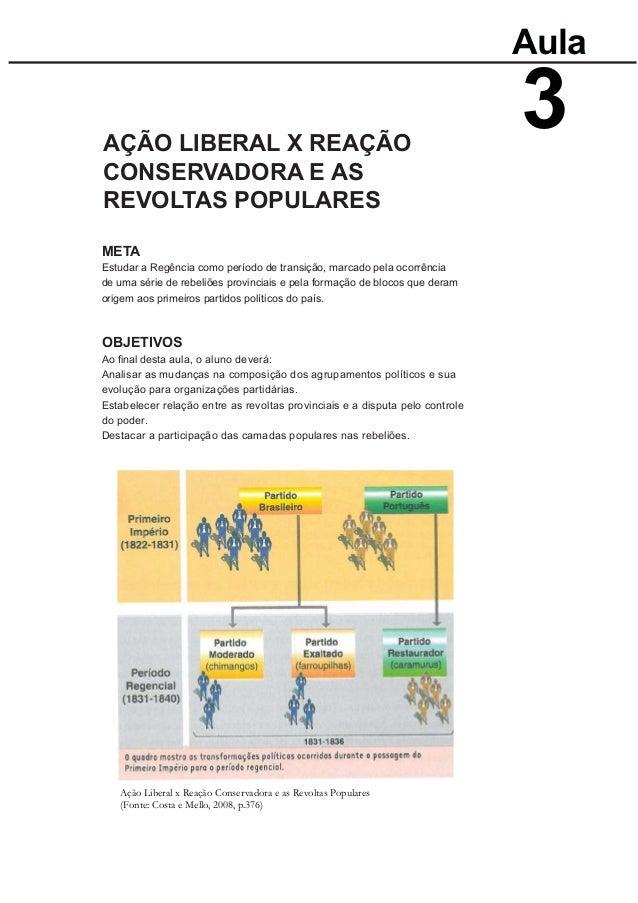 AÇÃO LIBERAL X REAÇÃO CONSERVADORA E AS REVOLTAS POPULARES META Estudar a Regência como período de transição, marcado pela...