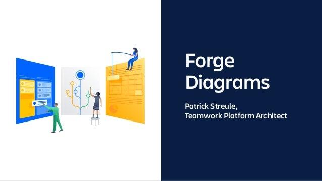 Forge App Showcase