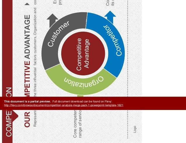Competition analysis mega pack 1 powerpoint template toneelgroepblik Choice Image