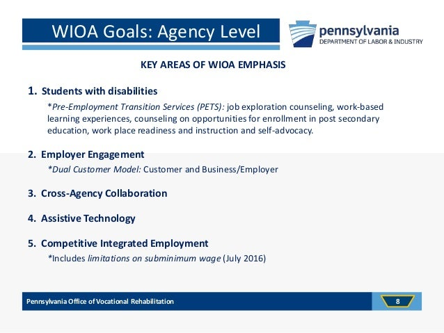 Wioa wednesday business engagement practices final feb 24 2016 - Office of investor education and advocacy ...