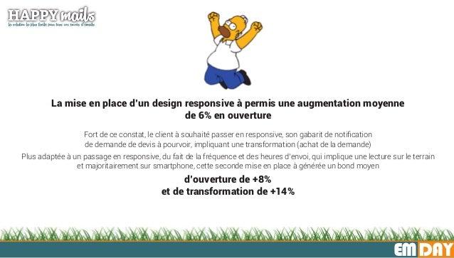 EMDAY La mise en place d'un design responsive à permis une augmentation moyenne de 6% en ouverture Fort de ce constat, le ...