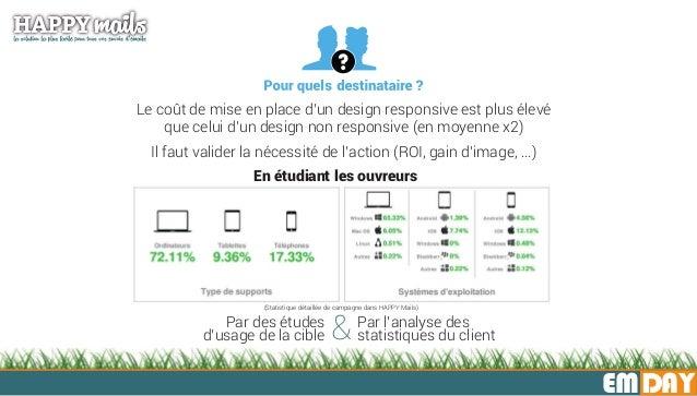 EMDAY Le coût de mise en place d'un design responsive est plus élevé que celui d'un design non responsive (en moyenne x2) ...