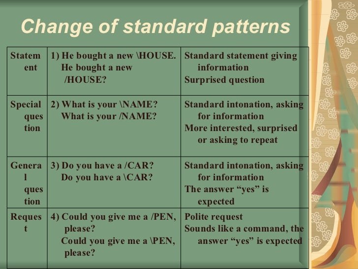 """Change of standard patterns Polite request Sounds like a command, the answer """"yes"""" is expected 4) Could you give me a /PEN..."""