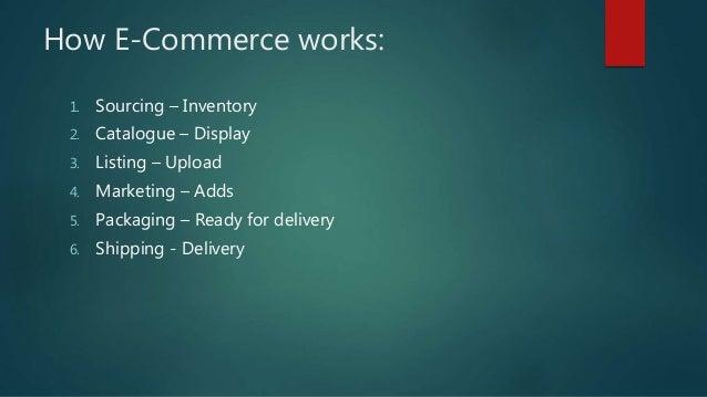 E Commerce Business Models