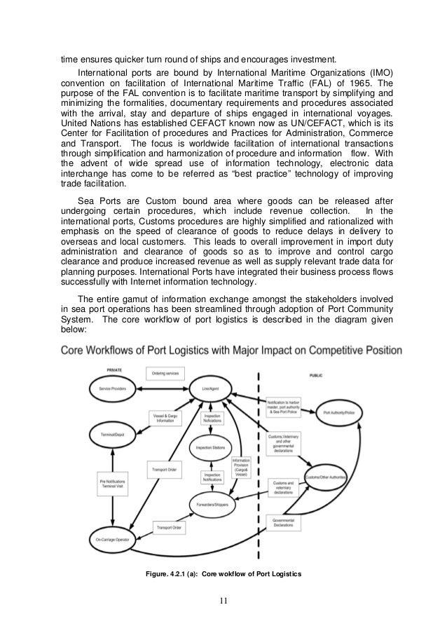 Import export procedure flowchart logistics 17 publicscrutiny Choice Image