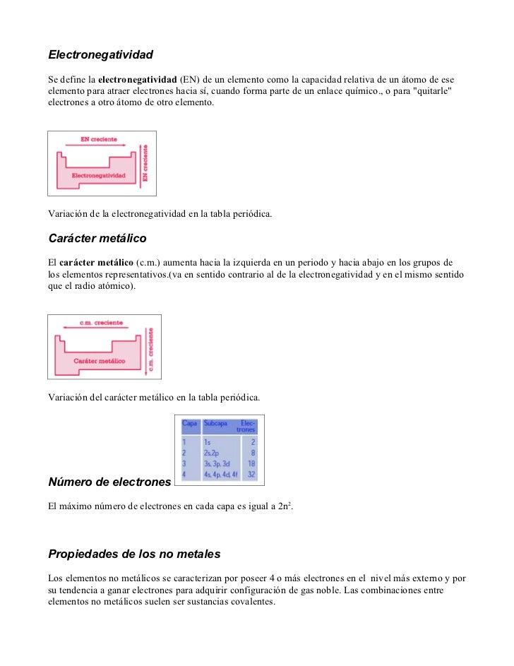 La tabla peridica bloques propiedades peridicas 3 urtaz Images