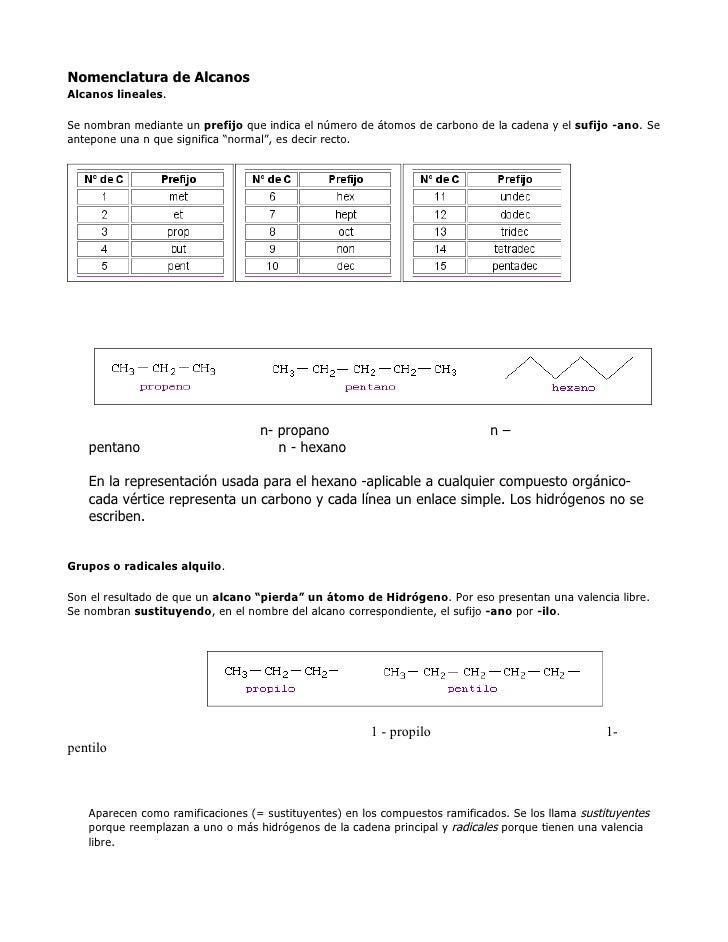 Nomenclatura de Alcanos Alcanos lineales.  Se nombran mediante un prefijo que indica el número de átomos de carbono de la ...