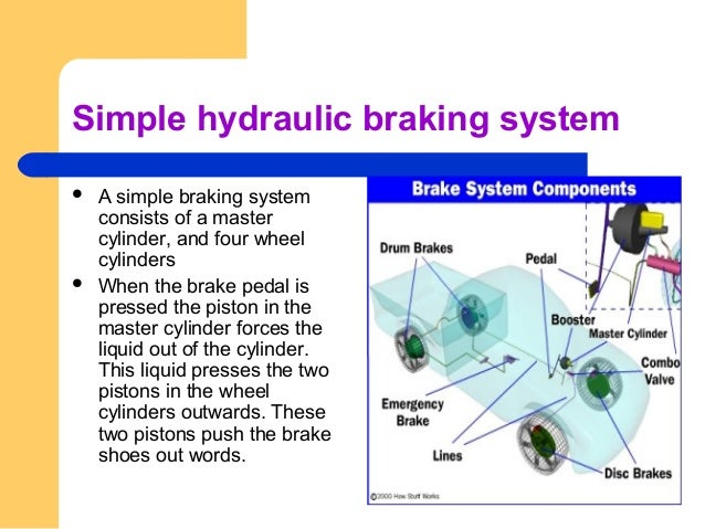 Simple hydraulic braking system  A simple braking system consists of a master cylinder, and four wheel cylinders  When t...