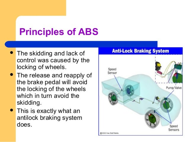 Principles of ABS  The skidding and lack of control was caused by the locking of wheels.  The release and reapply of the...