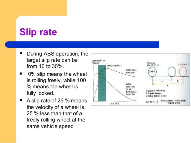 Slip rate  During ABS operation, the target slip rate can be from 10 to 30%.  0% slip means the wheel is rolling freely,...