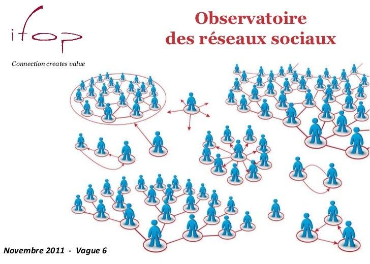 Observatoire                            des réseaux sociaux Connection creates valueNovembre 2011 - Vague 6