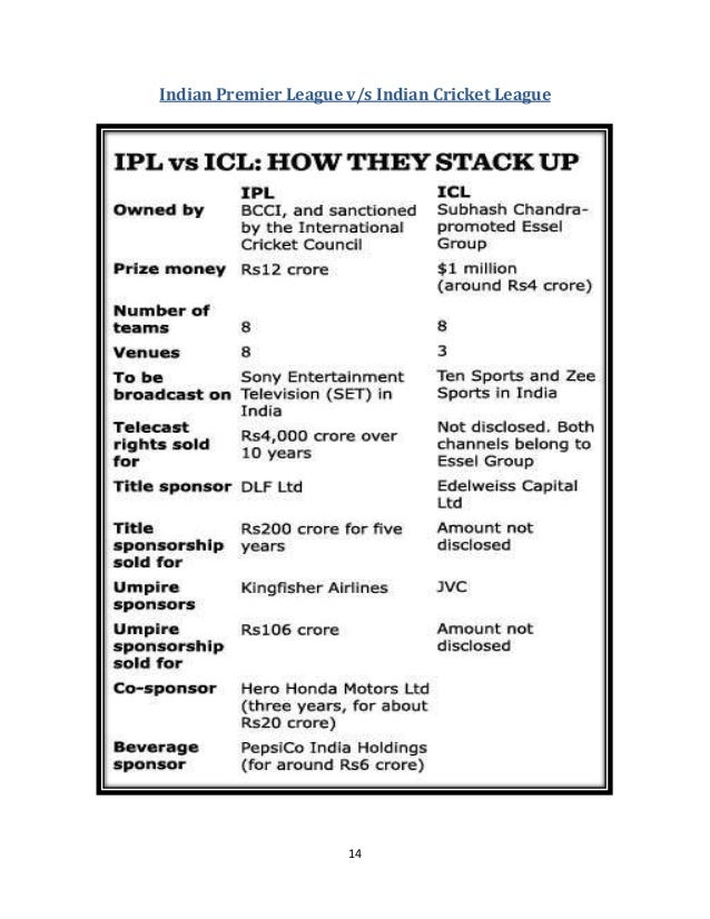 history of indian cricket ppt  software