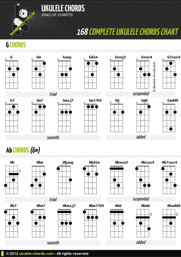 Chords CompleteUkuleleChordsChart