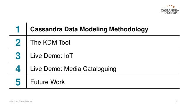World's Best Data Modeling Tool Slide 2