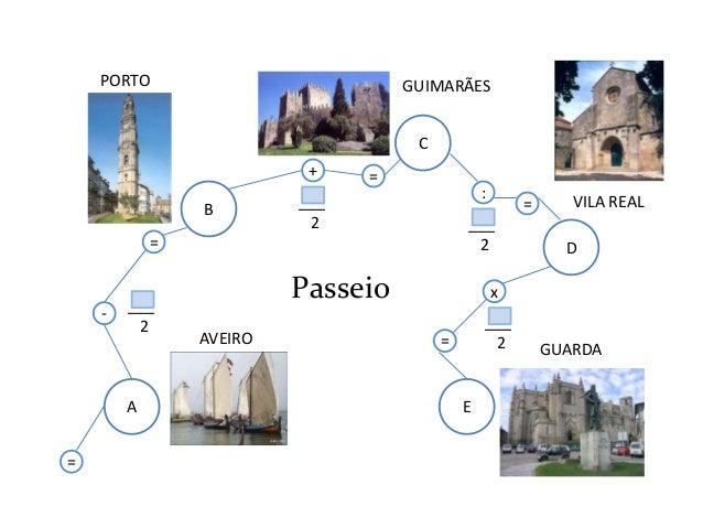 Passeio D A B C E : = + = ___ 2 ___ 2 = x ___ 2 - = ___ 2 = PORTO GUIMARÃES VILA REAL GUARDA AVEIRO