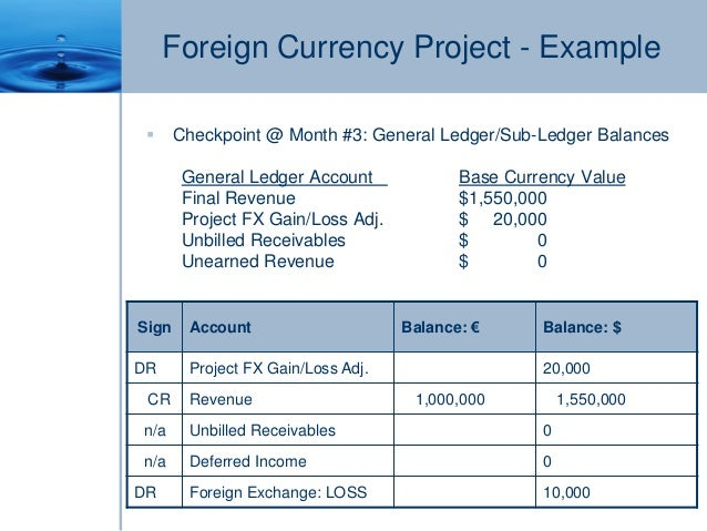 Does revenue include forex gains