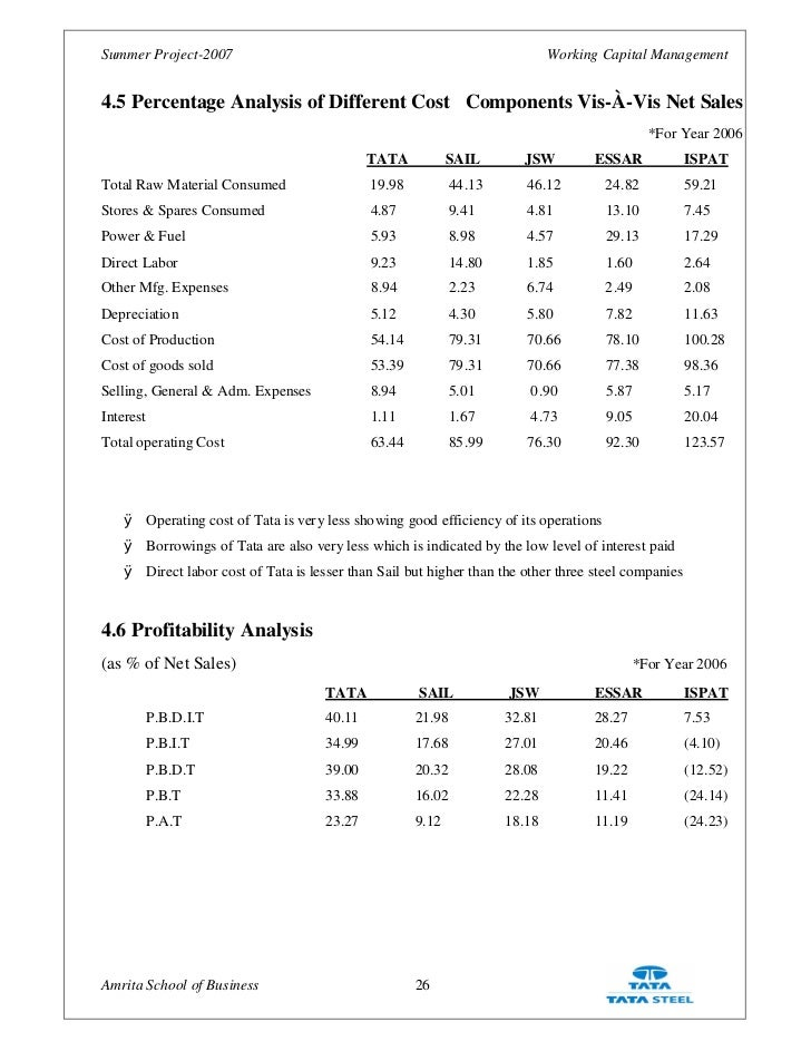 financial manegerial analysis of tata Managerial economics deals with the application of the economic concepts, theories,tools and  managerial economics: theory & applications, 2nd ed, tata  mcgraw-hill chapter-preview links jump up ^ na  managerial economics  and economic analysis, 3rd edition, pakistan arya srimanagerial economics  : mefa.