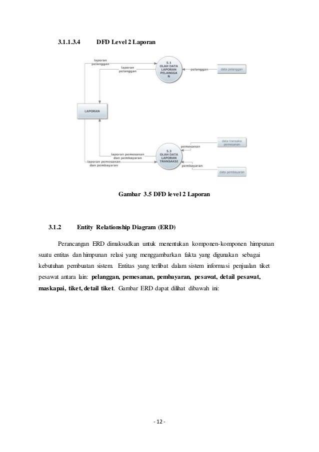 169974199 sistem penjualan tiket pesawat tugas akhir mata kuliah reka dfd level 2 olah data 19 ccuart Image collections