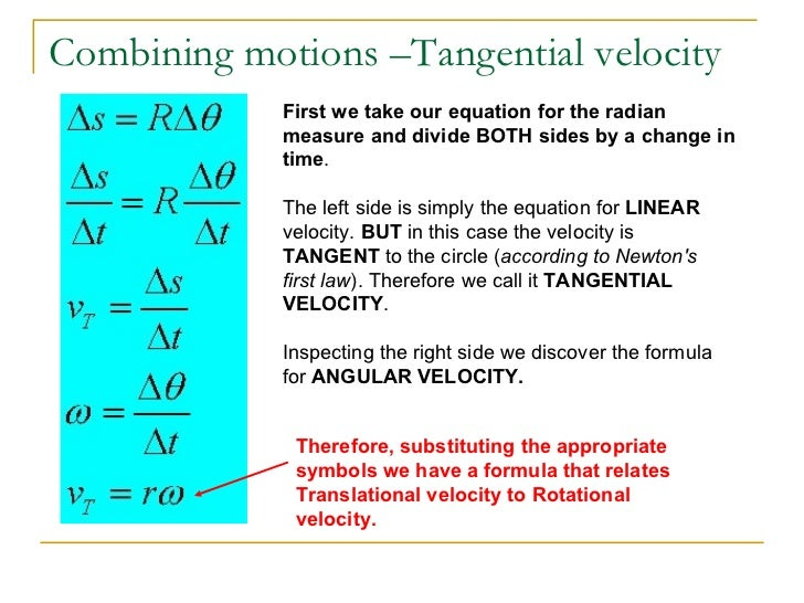 AP Physics C Rotational Motion – Rotational Motion Worksheet