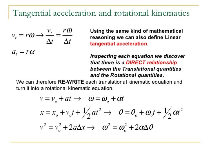 AP Physics C Rotational Motion