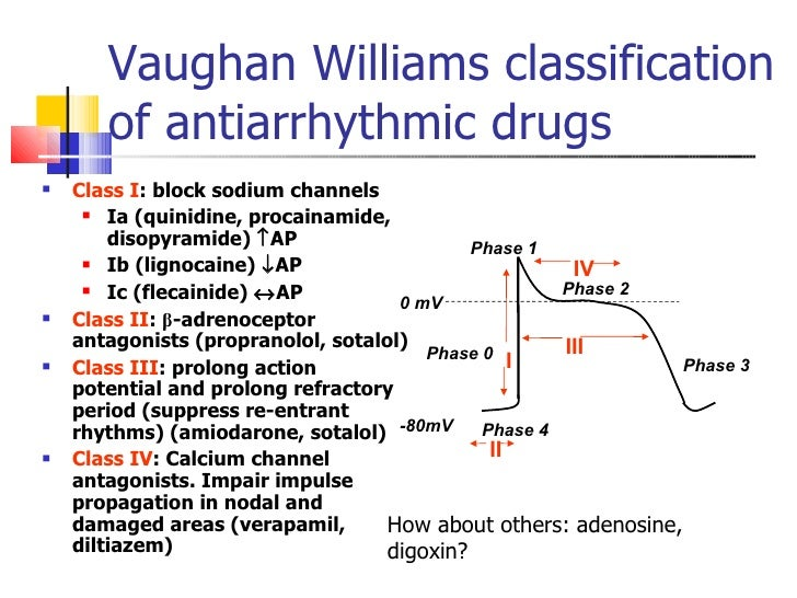 16 Arrhythmias2009