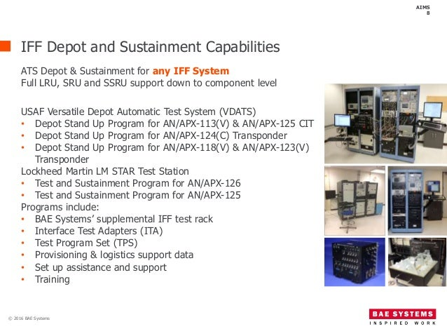 BAE Systems IFF Program Overview