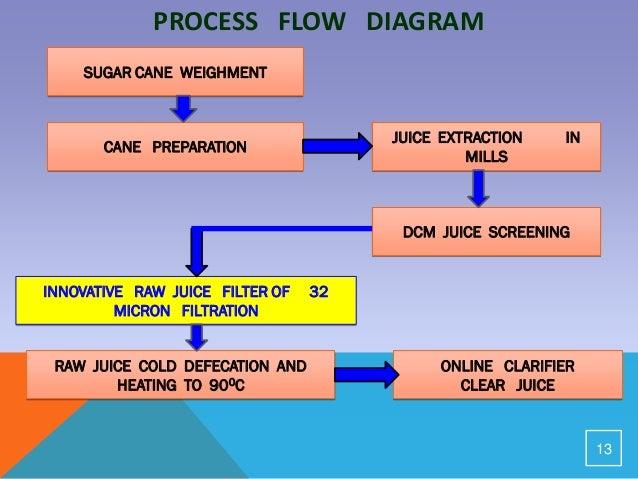 Raw Juice Filter Rev 2