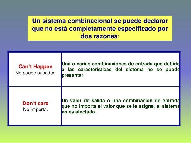 Un sistema combinacional se puede declarar que no está completamente especificado por dos razones: Can't Happen No puede s...