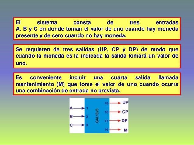 El sistema consta de tres entradas A, B y C en donde toman el valor de uno cuando hay moneda presente y de cero cuando no ...