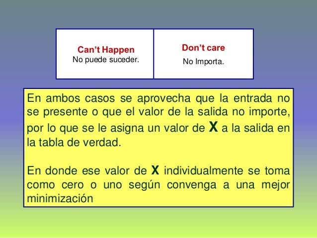Can't Happen No puede suceder. Don't care No Importa. En ambos casos se aprovecha que la entrada no se presente o que el v...
