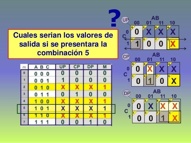 ?Cuales serian los valores de salida si se presentara la combinación 5