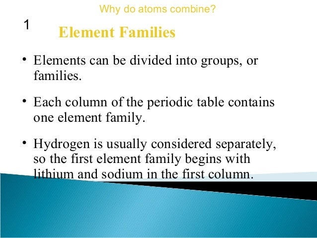 Eighth grade grade 8 periodic table and elements 9760319 pacte eighth grade grade 8 science worksheets tests andeighth grade reading comprehensions edhelperscience georgia standards of excellence eighth grade urtaz Gallery